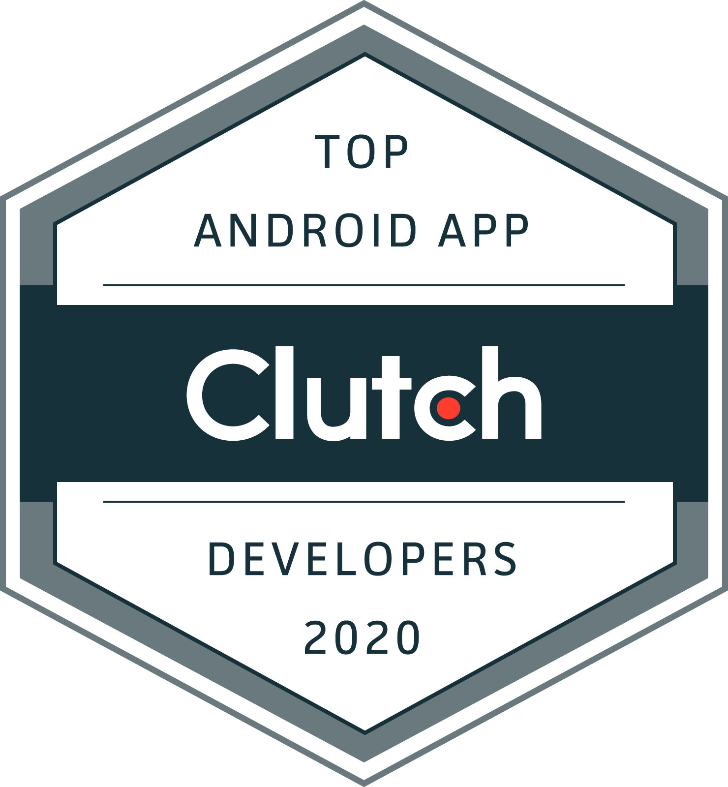 Top Android Developers 2019