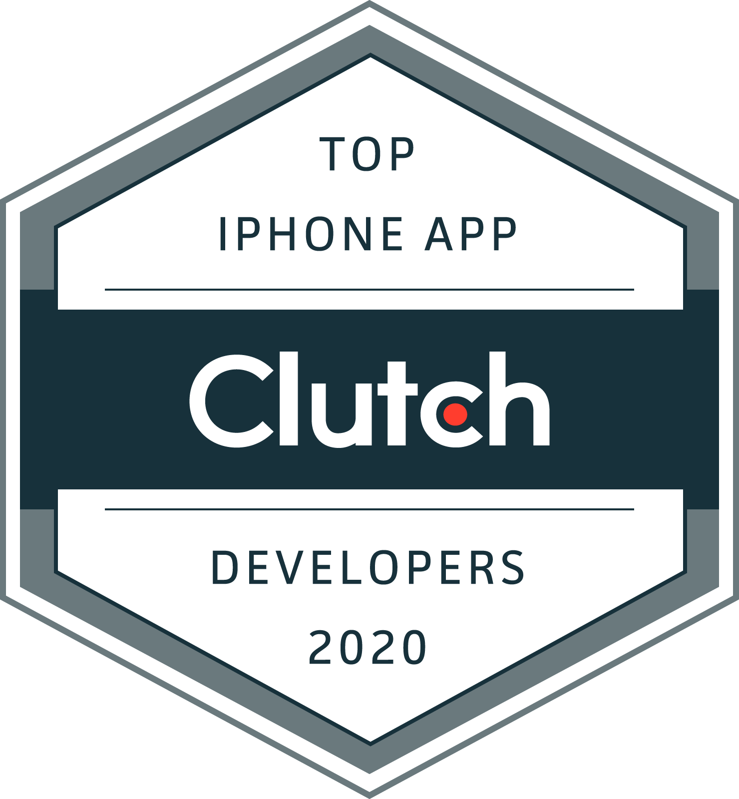 Top iOS App Developers 2019