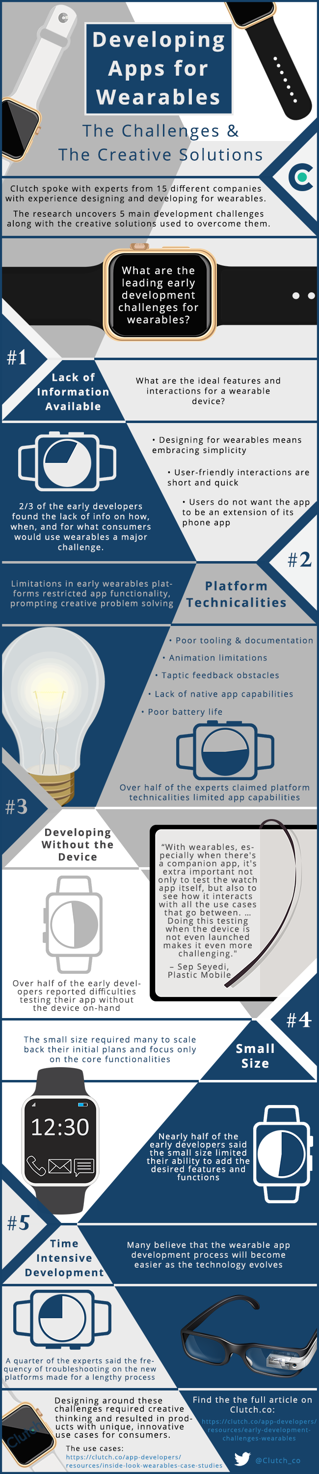 Wearable App Development Challenges Infographic
