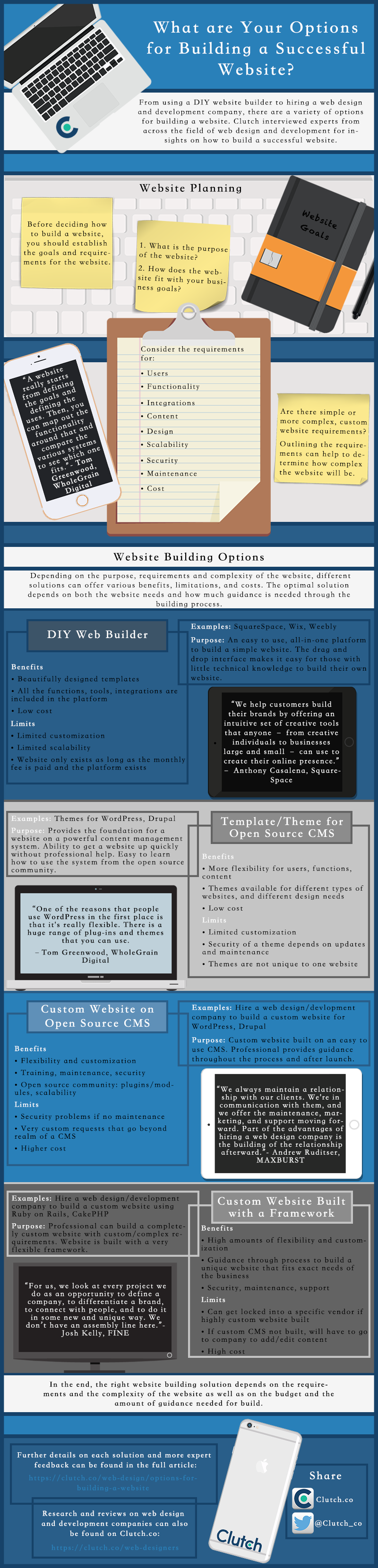 Options for building a website infographic