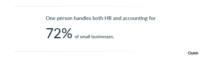 1 person handles both HR and accounting for 72% of small businesses