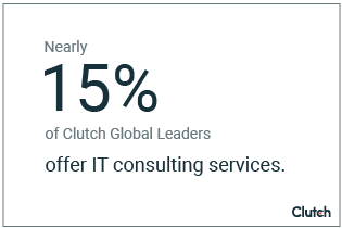Nearly 15% of Clutch Global Leaders offer IT consulting services