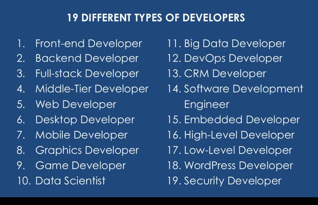 19 différents types de développeurs