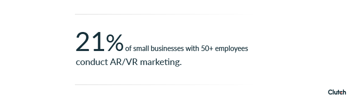 21% of small businesses with 50+ employees conduct AR/VR marketing