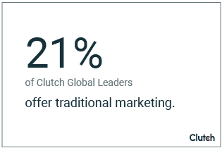 More than 20% of Clutch Global Leaders offer traditional marketing