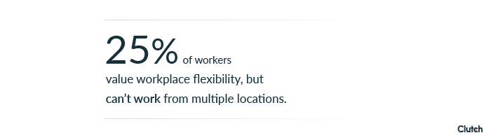 25% of workers value workplace flexibility, but can't work from multiple locations