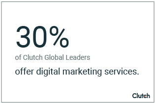 30% of Clutch Global Leaders offer digital marketing services