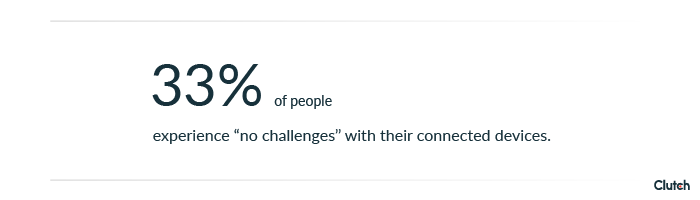 33% of people experience no challenges with their connected devices