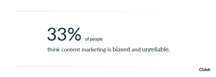 "33% of business audiences believe content marketing is ""biased and unreliable"""