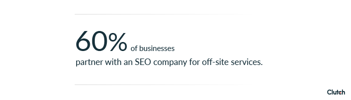 60% of businesses partner with an SEO company for off-site services