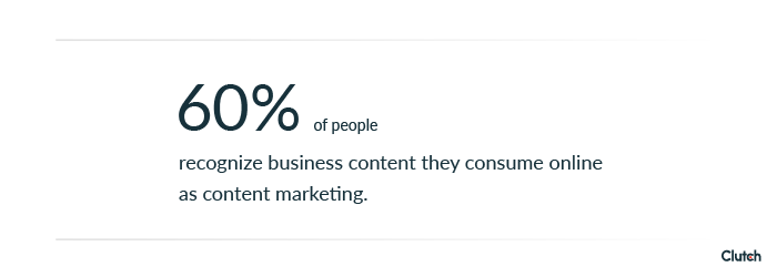 60% of people recognize business content they consume as content marketing