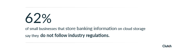 Small Biz Storing Banking/Credit Card Info Statistic