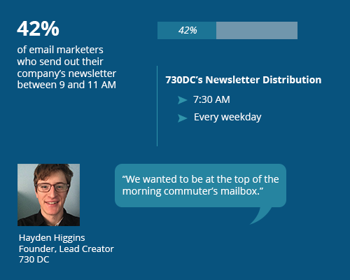 When 730DC distributes its newsletter - Clutch's 2016 Email Marketing Survey
