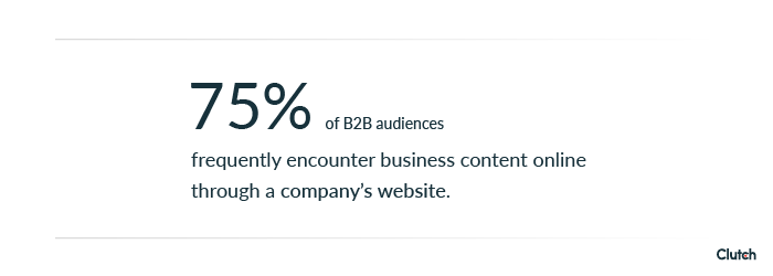 75% of b2b audiences frequently encounter business content online through a company's website