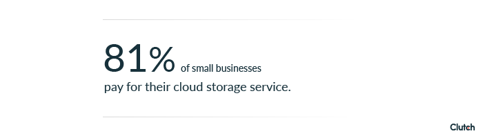 81% of small businesses pay for cloud storage