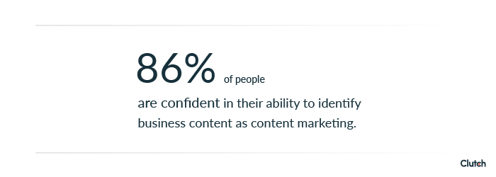 86% of people are confident in their ability to identify business content as content marketing