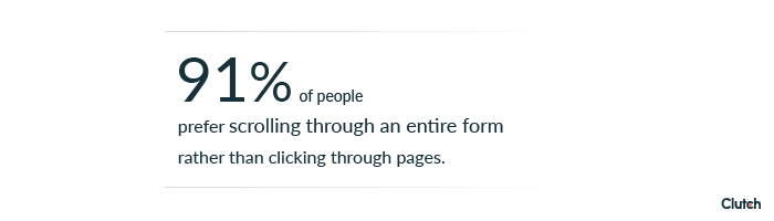 91% of people prefer scrolling through an entire web form.