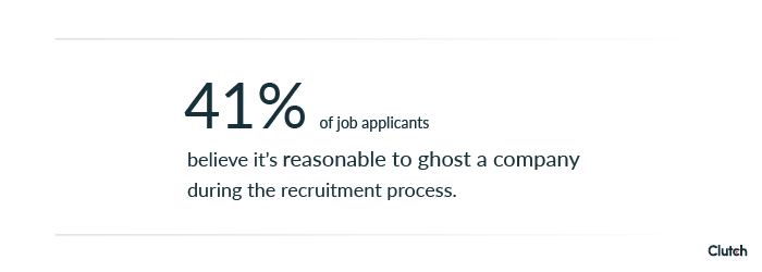 41% of job seekers believe it's reasonable to ghost.