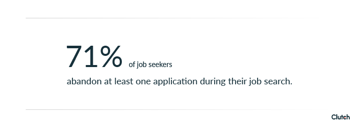 71% of job seekers abandon at least one application during their job search.