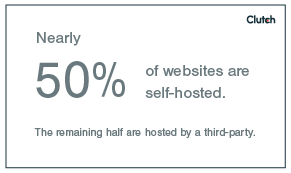 Websites are evenly split between self-hosting and 3rd party hosting.
