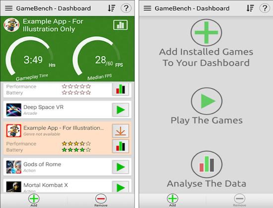 Gamebench dashboard game testing