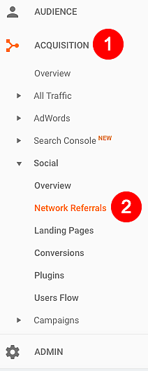 tracking social network traffic in google analytics