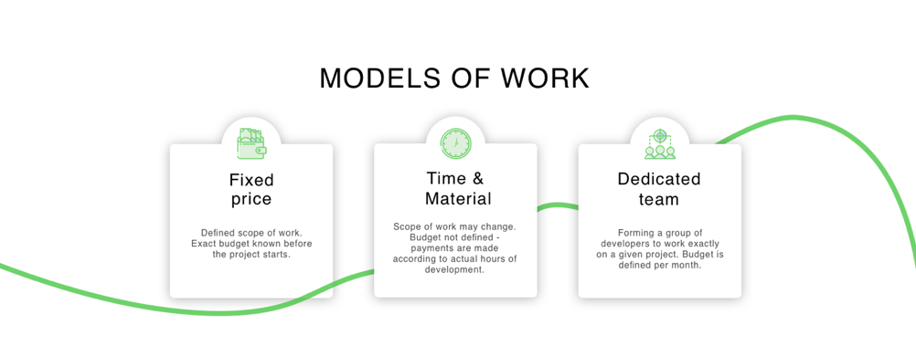 models of work