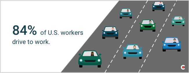 84% of U.S. workers drive to work