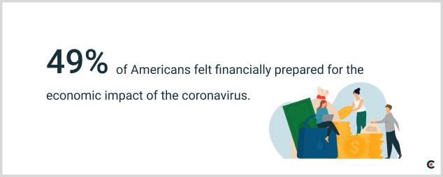 financial impact corona