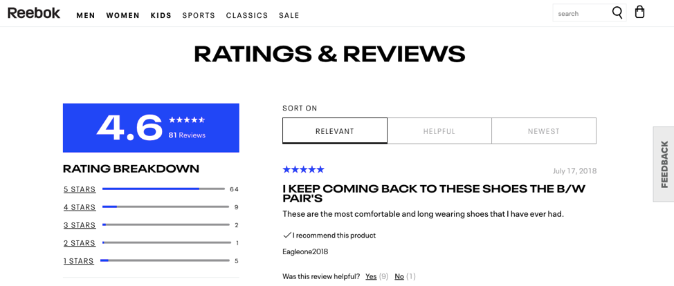 Reebok provides customer reviews of its products on its website.