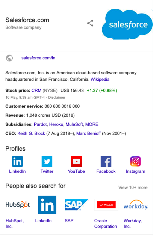 salesforce seo listing