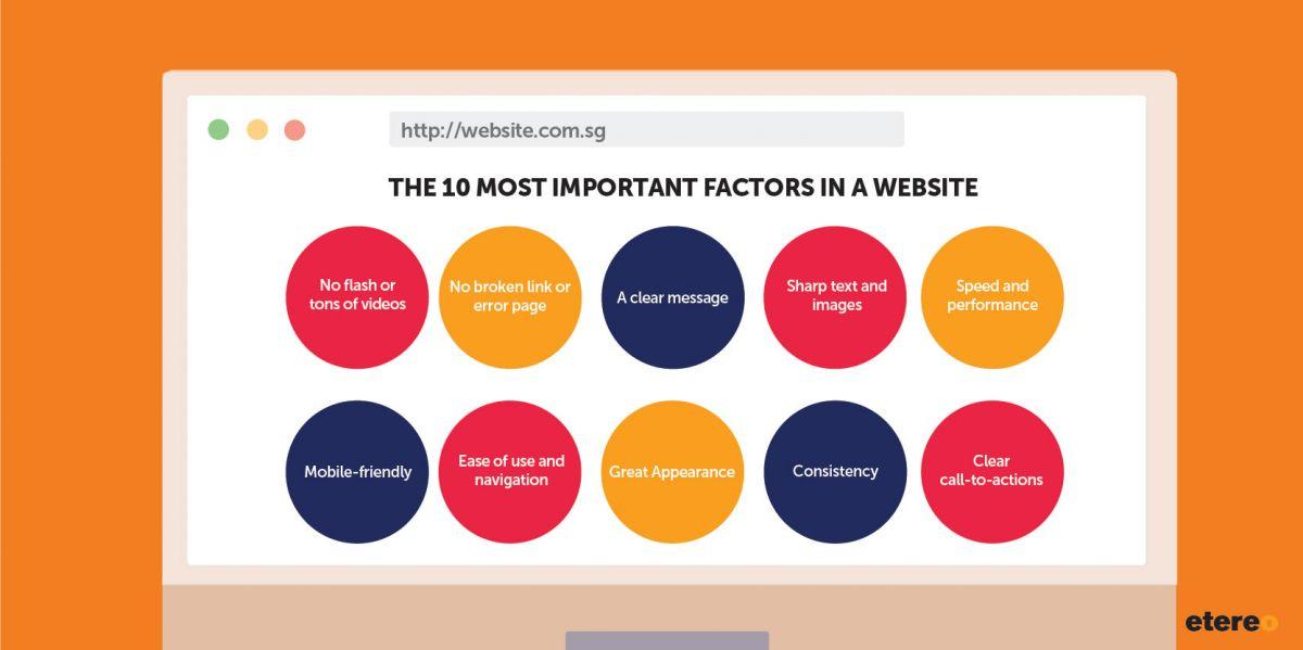 10 most important factors of a website