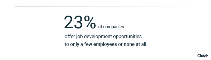 23% of companies offer job development opportunities to only a few employees or none at all