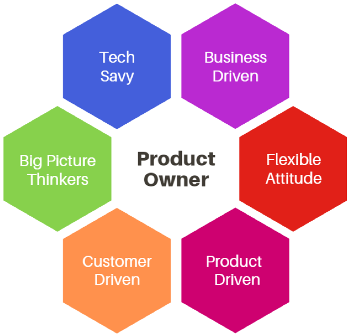 product owner key qualities