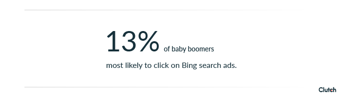 13% of baby boomers most likely to click on Bing search ads