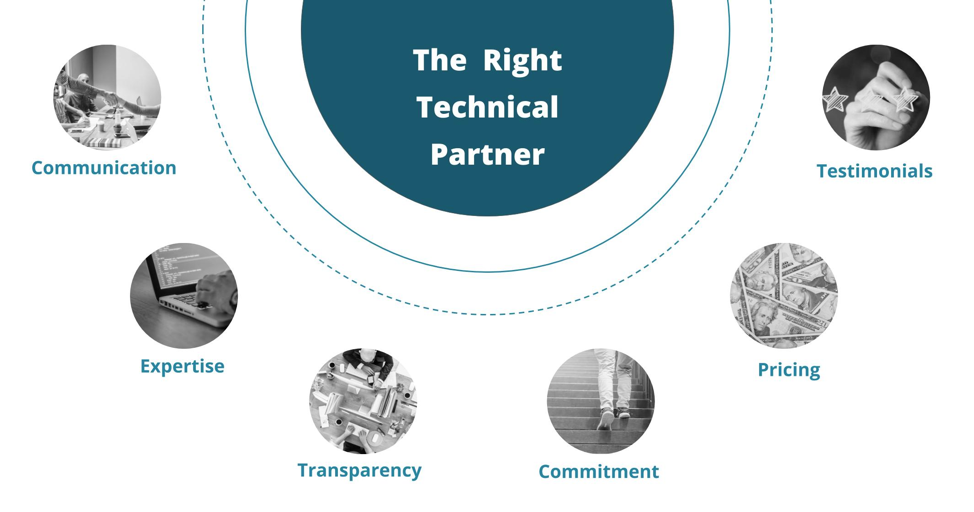The right technical partner possess traits such as communication, expertise, transparenncy, committment, pricing, and testimonials.