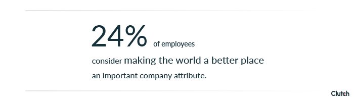 24% of employees consider making the world a better place an important company attribute.
