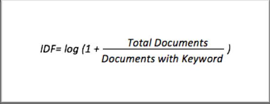 TF-IDF Equation: IDF=log(1+total documents/documents with keyword)