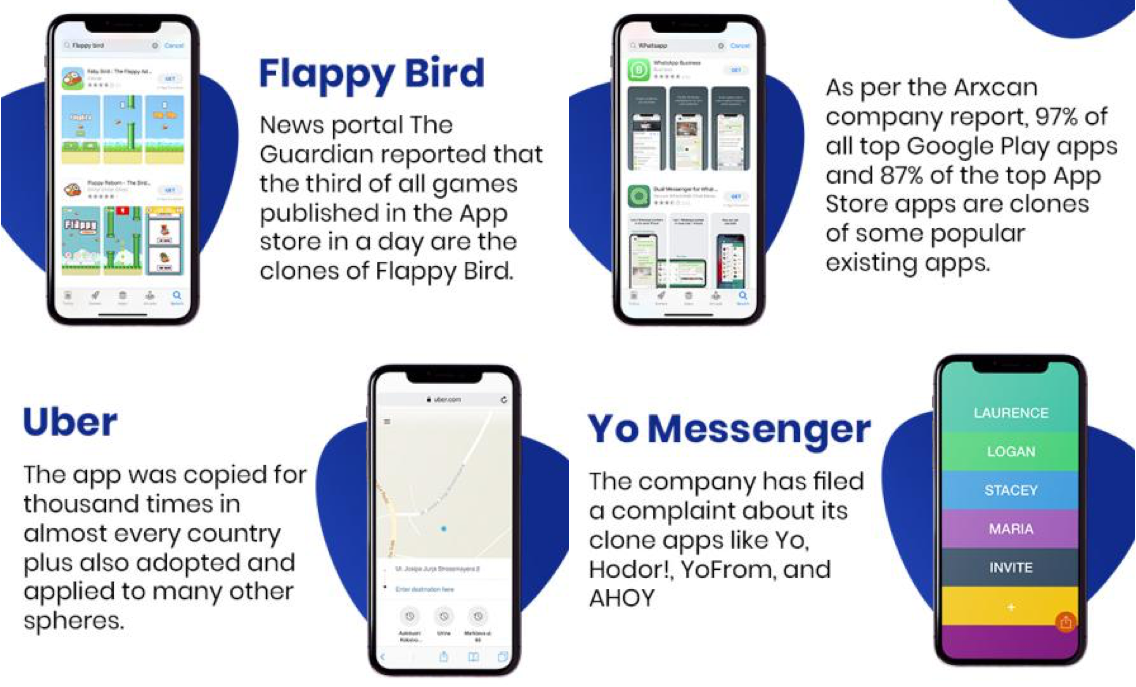 Flappy Bird, Yo Messenger, and Uber are commonly copied apps.
