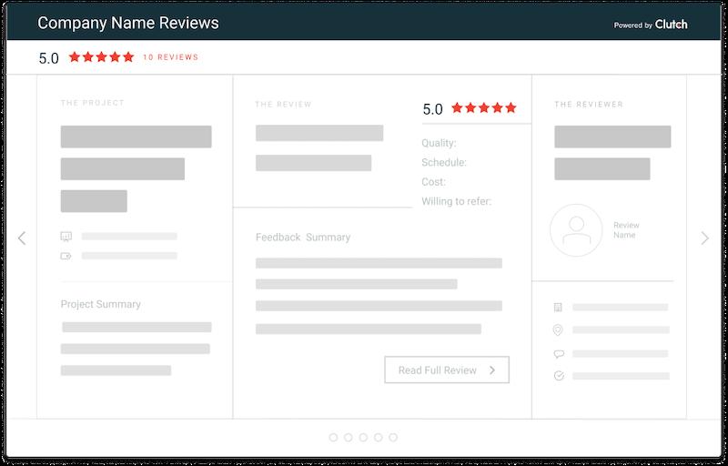 clutch review widget - carousel widget