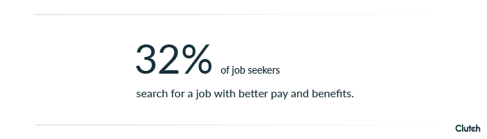 32% of job seekers want a job with better pay/benefits.