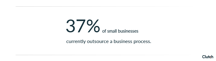 37% of businesses currently outsource a process