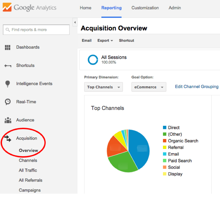 You can find your traffic sources on the Google Analytics' Acquisition tab.