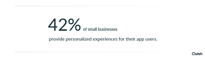 42% of small businesses have personalized experiences for their app.