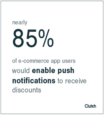 85% of e-commerce users enable push notifcfations