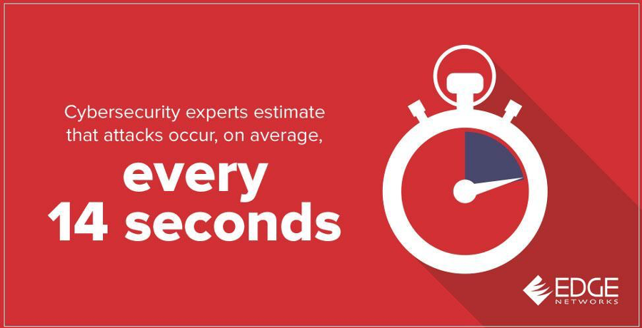 cybersecurity attacks every 14 seconds