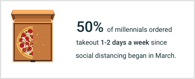 millennials takeout
