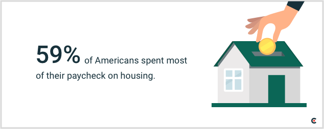 housing paycheck