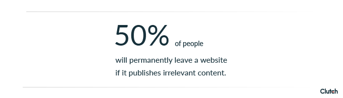 fifty percent of people will permanently leave a website if it publishes irrelevant content