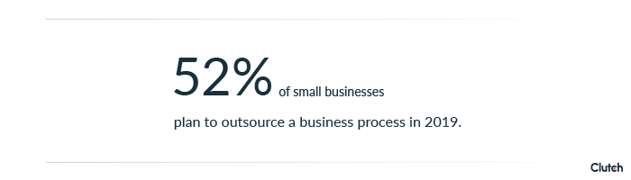 52% of businesses plan to outsource in 2019